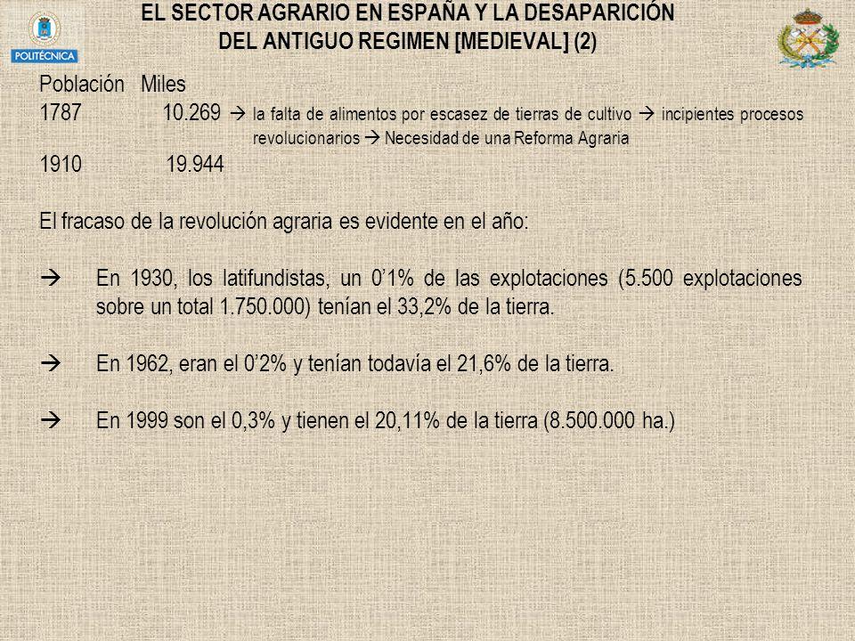 EL SECTOR AGRARIO EN ESPAÑA Y LA DESAPARICIÓN DEL ANTIGUO REGIMEN [MEDIEVAL] (2)